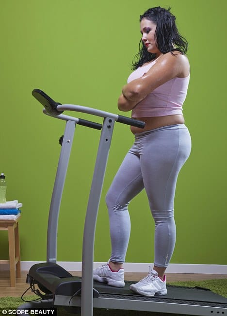 Is your gym making you fat? Photo Credit: www.dailymail.co.uk