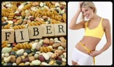 The Importance of Fiber in Weight Loss